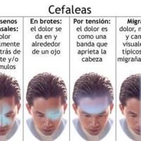 Remedios para la migraña o jaqueca